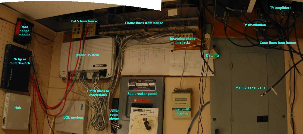 home network wiring structured wiring home network wiring diagrams rh bajmok co Wire Closet Racks Messy Wiring Closet